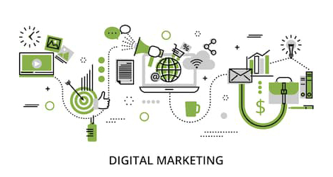 Digital Marketing Toronto